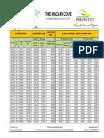 TMC Pricelist (June 15, 2011)