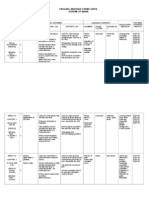 Scheme of Work Form 3