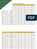 OM_Manual List Rev13 New