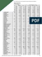 PCHIS - Déficit Habitacional - http___intranet.cohab.sc.gov.br_cohab_pchis_consultas_mun_deficit