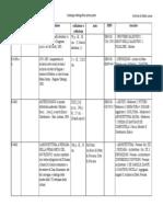 Catalogo Bibliografico Prima Parte