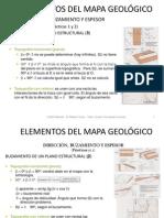 Elementos Del Mapa Geologico