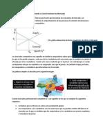 Resumen Capítulo 4 - La Oferta y la Demanda I (Como Funcionan los Mercados)