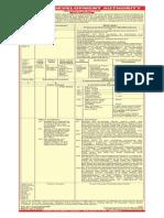 LDR Norms DDA Notice Farmhouse 27-10-12