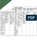 Matriz de Consistencia Metodologia