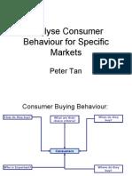 Analyse Consumer Behaviour
