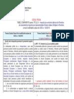 Tabel Comparativ Titlul v Nerezidenti - OUG Nr.102-2013