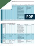 tabladesituacionesdidacticas 1