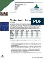 Janet Barr, CFS, Market Week