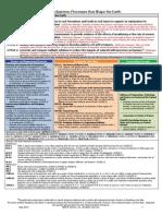 4 es 5 21 13 pdf science standards