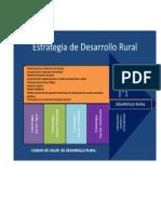 Cadena de Valor Desarrollo Rural