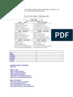 5W-1H-Para-Planear-Un-Trabajo.pdf
