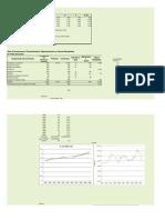 Caso Camaronera Industrial - Evaluación de proyectos de Inversion