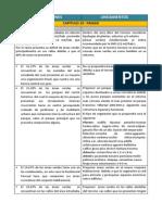 Conclusiones y Lineamientos Refinados (1)