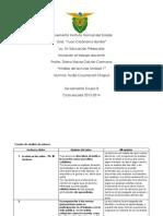 3 trabajo final cuadro de analisis de autores