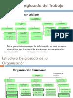 Estructura Desglosada Del Trabajo