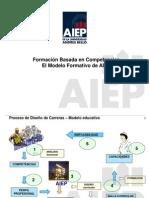 Formacion Basada en Competencias Modelo Formativo AIEP