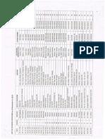 List of Licensed Rice Importers Dec 2013