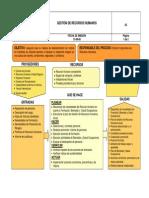 A2 CARACTERIZACIÓN GESTIÓN DE RECURSOS HUMANOS V5.pdf