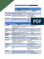 PRINCIPALES FIGURAS RETÓRICAS.pdf