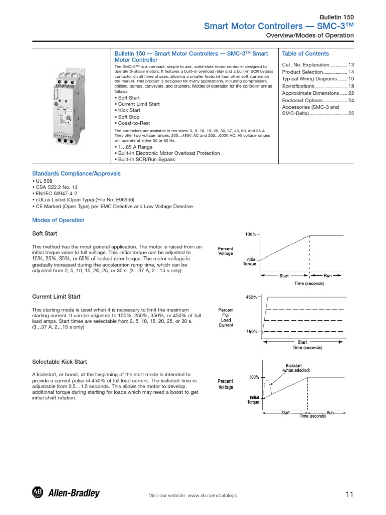 Allen Bradley Smc 3 Wiring Diagram Fresh Motor Control Limit Switch Cnbd Mains Electricity Alternating Current