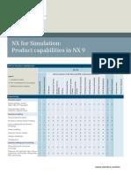 Siemens PLM NX for Simulation Product Capabilities NX9 Fs Tcm1023 211781