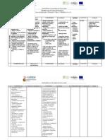 Planificação Língua Portuguesa 9.º H