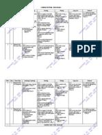 Rancangan Tahunan Bahasa Inggeris Yr 3_2014 Watermark