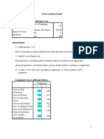 Factor Analysis Output