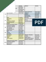 SOP-DD-13 BIGCOUNT V201401 Version Estudiantil