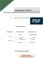 Psicopatología y Gestalt