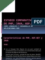Estudiocomparativo 101122203302 Phpapp02 Java