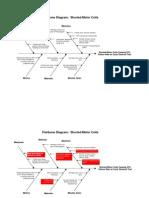 Fishbone-Diagram excel.xlsx