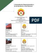 Relación_de_Comandancias_Departamentales_y_Compañía_de_Bomberos_a_nivel_Nacional