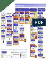 fluxo-processo.pdf