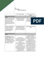 ENWR 105_Essay 4 Peer Review