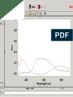 LabGraph 4 (Spectrometer)
