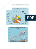 Datos Importantes en La Industria de Los Minerales No Metalicos