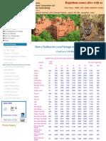 Rajasthan Tourism Development Corporation Ltd