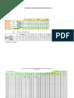 Borang Data Peruntukan Koku. JPN 2012BKK