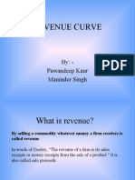 Revenue Curve