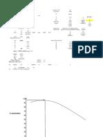 Design and Calculation UASB Reactor for Sludge Treatment