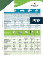 ruckus-product-guide-es.pdf