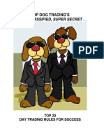 Top 20 Day Trading Rules for Success
