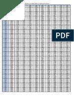 Tabla Normal Estandar z Probabilidad Acumulada Sheet1