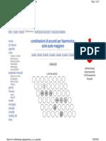 Combinazioni Di Accordi Per Fisarmonica Scala Minore