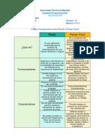 Cuandro comparativo Prezzi y PPt_-_ Ayrton.Ortiz.docx