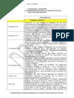 Calendarul Admiterii la profesională 2014-2015