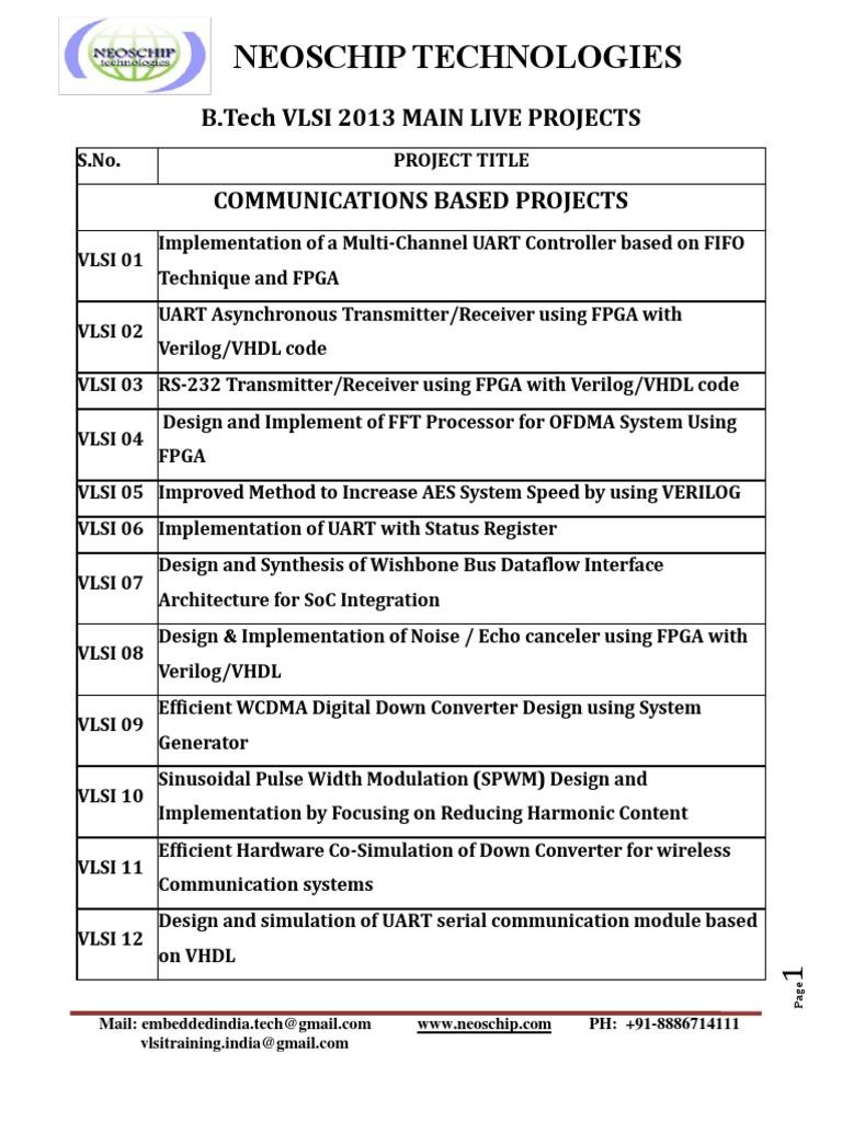 B tech VLSI List | Field Programmable Gate Array | Vhdl