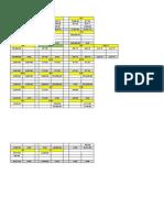 contabilidad gerencial I111
